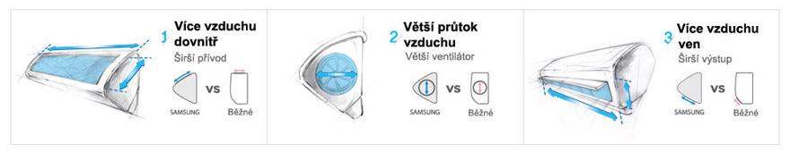 klimatizace SAMSUNG AR5600